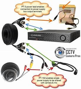 Pin By Cctv Camera Pros On Cctv Camera  U0026 Surveillance