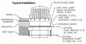 Zurn Roof Drain Deck Plate