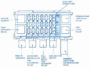 Pontiac Bonneville Ssei 2002 Auxiliary Fuse Box  Block Circuit Breaker Diagram  U00bb Carfusebox