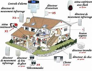 installation alarme maison avie home With prix d une alarme maison