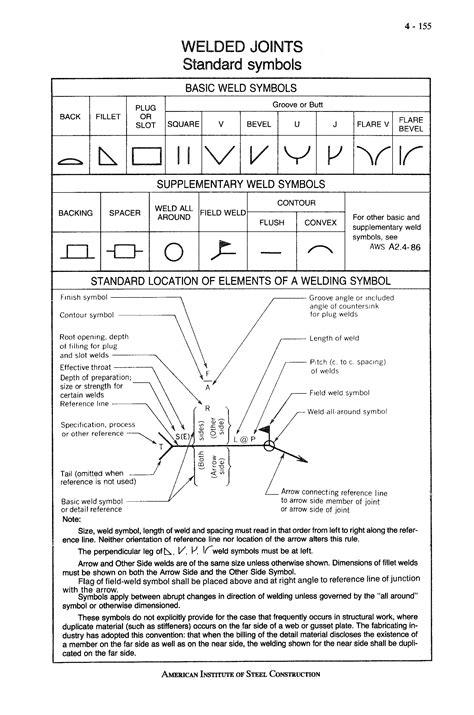 iso wiring diagram symbols choice image diagram sle