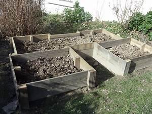 Potager En Bac : construire un bac en bois ~ Preciouscoupons.com Idées de Décoration