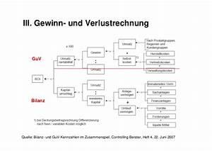 Umsatzerlöse Berechnen : umsatz vs gewinn ~ Themetempest.com Abrechnung