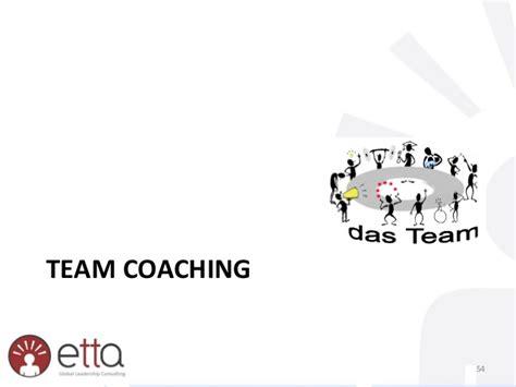 leadership coaching intercultural coaching monika