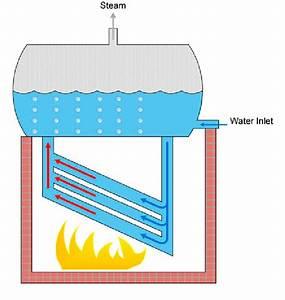 A Simple Boiling Evaporator