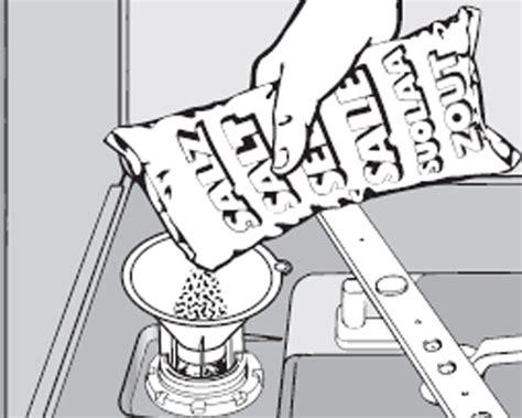 comment installer votre lave vaisselle conseils et astuces de vanden borre