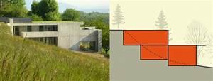 construire votre maison sur un terrain en pente With plan maison demi niveau 14 vente de plan de maison avec terrain en pente