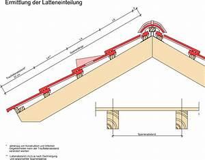 Braas Tegalit Maße : lattung sag 39 bramac zum dach ~ Markanthonyermac.com Haus und Dekorationen