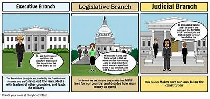 Branches Goverment Branch Executive Job Storyboard Slide