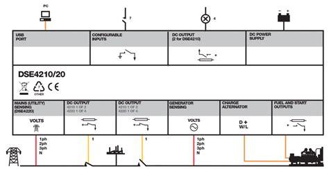 dse4210 manual auto start control modules dsegenset