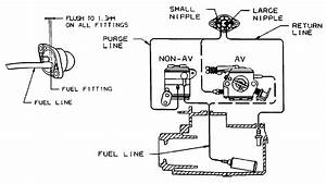 How Are The Fuel Lines Routed From The Tank To The Carb On