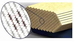 Cellulose Nanocrystals Possible  U0026 39 Green U0026 39  Wonder Material