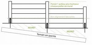 Comment Poser Une Cloture : pose cloture panneau rigide en pente vg64 jornalagora ~ Melissatoandfro.com Idées de Décoration