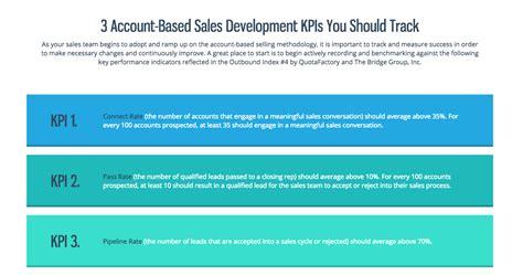 Accountbased Sales Development Key Performance Indicators