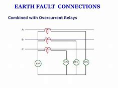 Hd wallpapers idmt relay wiring diagram design20wall hd wallpapers idmt relay wiring diagram asfbconference2016 Choice Image