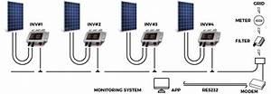 Solar Micro Inverter 600w
