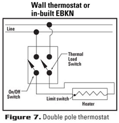 Choose The Right Thermostat