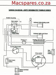 Hotpoint Dryer Wiring Diagram