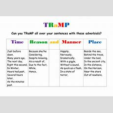 Fronted Adverbials Word Mat By  Uk Teaching Resources Tes