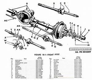 Mullins Jeep Parts  U2013 Mb  U0026 Gpw