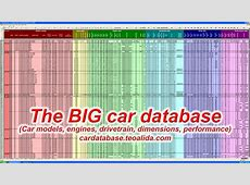 Car Database make, model, trim, full specifications in