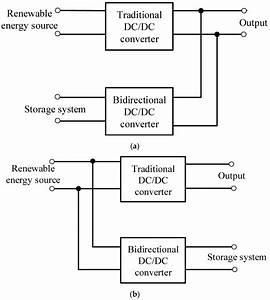 2008 Ezgo Rxv Wiring Diagram