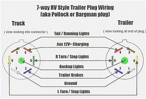 7 Way Trailer Plug Wiring Diagram Gmc Within 7 Blade Trailer Connector Wiring Diagram  U2013 Wildness