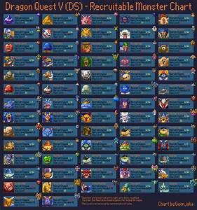 Dragon U0026 39 S Den  U0026gt  Dragon Quest V Ds  U0026gt  Maps
