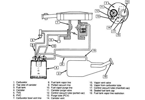 1998 Chevy S10 Vacuum Diagram by Vacum Line Diagram Chevrolet Forum Chevy Enthusiasts