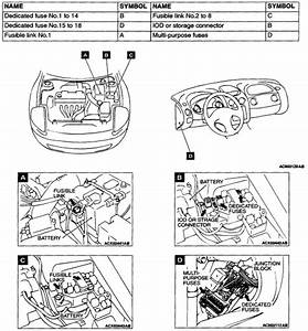 Fuse Box Diagram 2001 Mitsubishi Eclipse Spyder