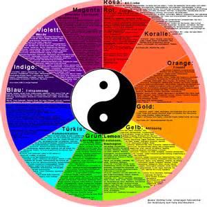 feng shui schlafzimmer farben schlafzimmer farben feng shui speyeder net verschiedene ideen für die raumgestaltung inspiration