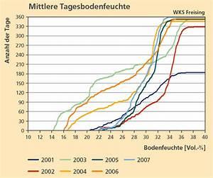 Reifenbreite Berechnen : forsttechnik unter druck ~ Themetempest.com Abrechnung