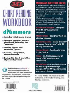 Chart Reading Workbook For Drummers Lessons