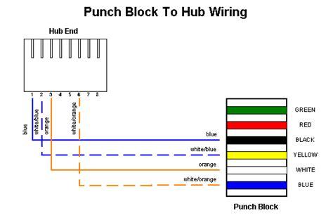 rj45 to rj11 wiring diagram in addition rj45 rj11 wiring diagrams wiring data