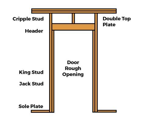 opening for 24 inch door enchanting stud opening for 24 inch door ideas