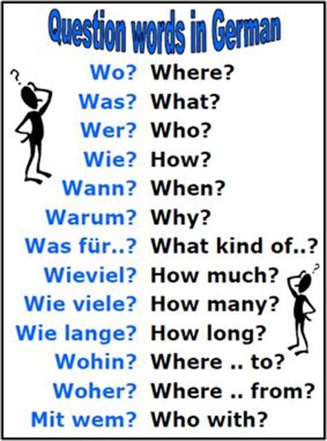german alphabet it all