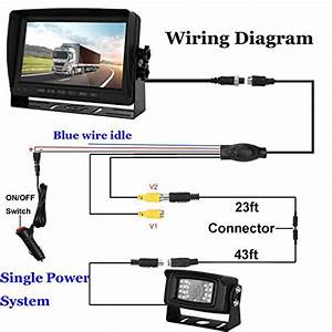 Dohonesbest Backup Camera And 7 U0026quot  Hd Monitor Kit For 5th
