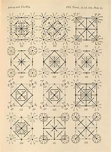 The Logic Of Crystals  U2013 William T  Astbury  U0026 Kathleen