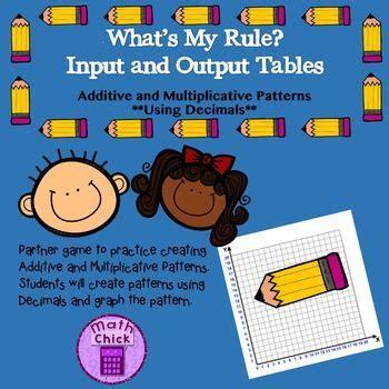 definition  pattern rule