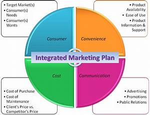 Go to market strategy and business planing go to market for Integrated marketing communications plan template