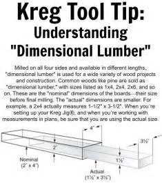 kreg tool tip understanding quot dimensional lumber quot milled