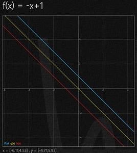 Ionisierungsenergie Berechnen : funktionen funktionen berechnen und zeichnen mit h henlinien mathelounge ~ Themetempest.com Abrechnung