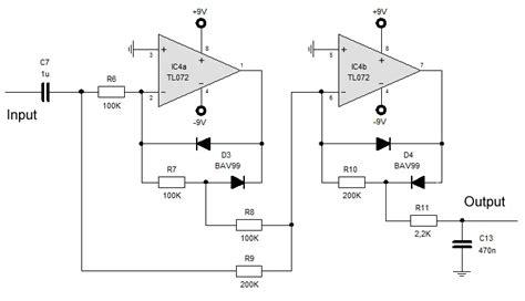 adjust  offset   full wave precision