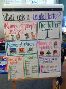 Capital Letter Anchor Chart First Grade