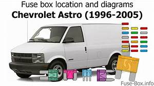 Fuse Box Location And Diagrams  Chevrolet Astro  1996