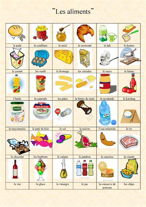 anglais vocabulaire cuisine vocabulaire des aliments de la nourriture et de la