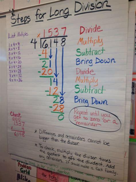 steps  long division math division long division math