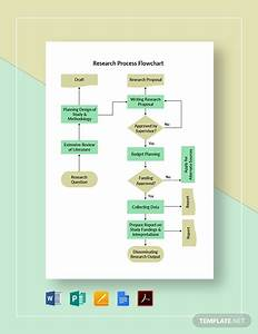 9  Research Methodology Templates