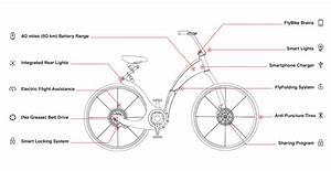 Gi Flybike Folding Electric Bicycle  U00ab Inhabitat  U2013 Green