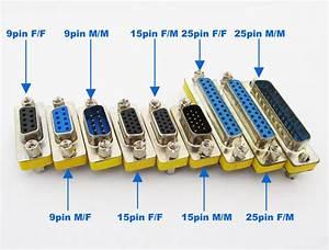 1pc Db9 Db15 Db25 9pin 15pin 25pin Serial Cable Gender